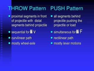 THROW Pattern   PUSH Pattern