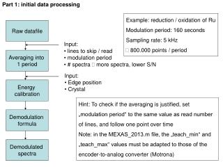 Raw datafile