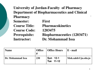 University of Jordan-Faculty  of Pharmacy Department of Biopharmaceutics and Clinical Pharmacy