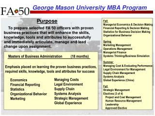 George Mason University MBA Program