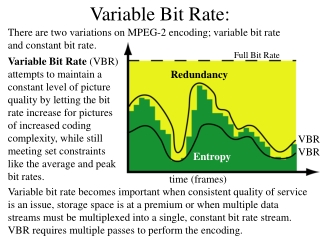 Variable Bit Rate: