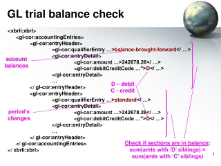 GL trial balance check