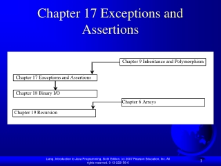 Chapter 17 Exceptions and Assertions