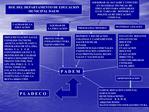 ROL DEL DEPARTAMENTO DE EDUCACION MUNICIPAL DAEM