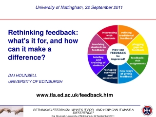 Rethinking feedback: what's it for, and how can it make a difference? DAI HOUNSELL