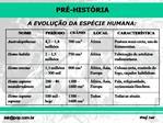 A EVOLU  O DA ESP CIE HUMANA: