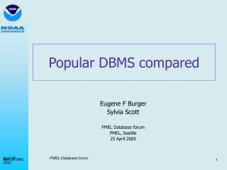 Popular DBMS compared