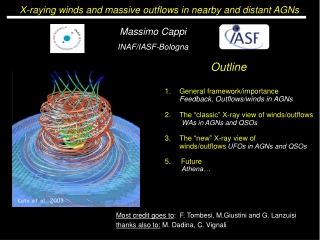 Most credit goes to :  F. Tombesi, M.Giustini and G. Lanzuisi