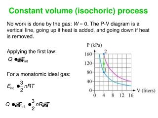 Constant volume (isochoric) process