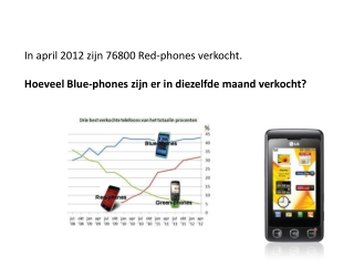 Mobieltjes verkoop