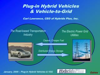 Plug-in Hybrid Vehicles & Vehicle-to-Grid Carl Lawrence, CEO of Hybrids Plus, Inc.