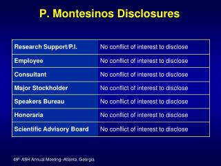 P. Montesinos Disclosures
