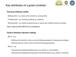 Technical attributes (skills)