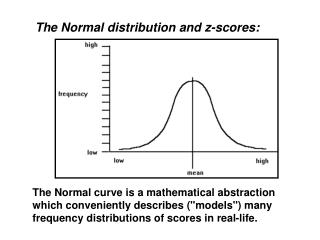 The Normal distribution and z-scores: