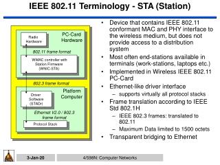 IEEE 802.11 Terminology - STA (Station)