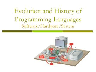 Evolution and History of Programming Languages Software/Hardware/System