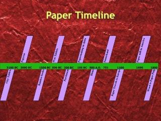Paper Timeline