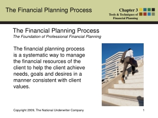 The Financial Planning Process The Foundation of Professional Financial Planning