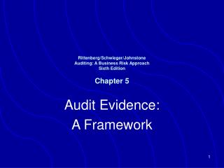Rittenberg/Schwieger/Johnstone Auditing: A Business Risk Approach Sixth Edition Chapter 5