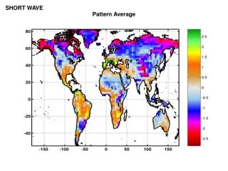 Pattern Average
