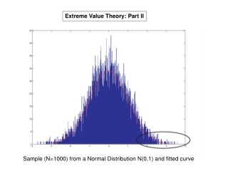 Extreme Value Theory: Part II