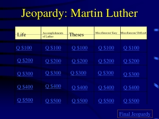 Jeopardy: Martin Luther
