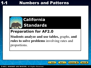 Preparation for AF2.0