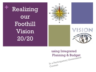 using Integrated  Planning & Budget