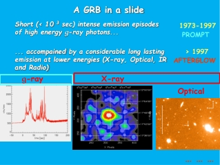 A GRB in a slide