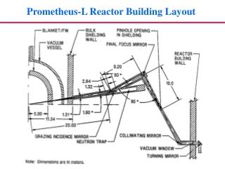 Prometheus-L Reactor Building Layout