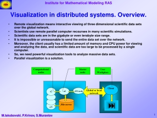 Visualization in distributed systems. Overview.