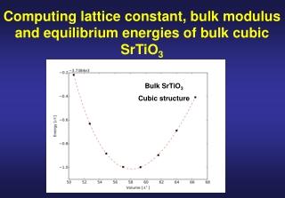 Computing lattice constant, bulk modulus and equilibrium energies of bulk cubic SrTiO 3