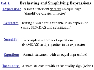 Unit 1: Evaluating and Simplifying Expressions