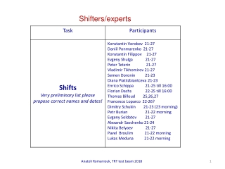 Shifters/experts