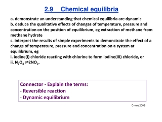 2.9Chemical equilibria