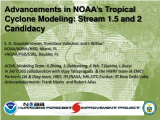 Advancements in NOAA's Tropical Cyclone  Modeling: Stream 1.5 and 2 Candidacy