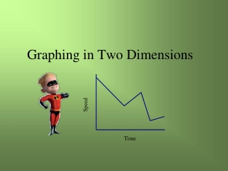 Graphing in Two Dimensions