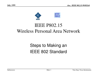 Steps to Making an IEEE 802 Standard