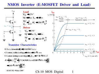 NMOS  Inverter  (E-MOSFET  Driver  and  Load)