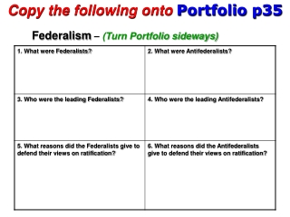 Copy the following onto  Portfolio p35