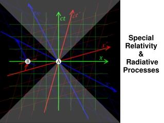 Special Relativity  &  Radiative Processes