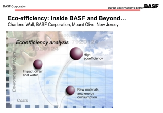 Eco-efficiency: Inside BASF and Beyond… Charlene Wall, BASF Corporation, Mount Olive, New Jersey