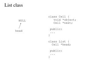 List class