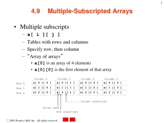 4.9	Multiple-Subscripted Arrays