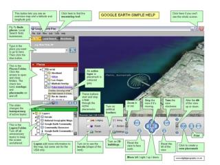 Google Earth Handouts