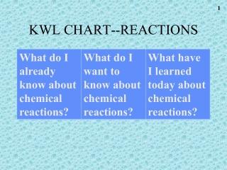 KWL CHART--REACTIONS