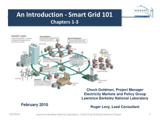 An Introduction - Smart Grid 101 Chapters 1-3