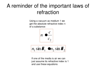 A reminder of the important laws of refraction