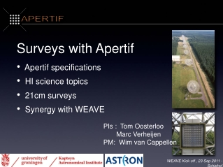 Apertif specifications   HI science topics   21cm surveys   Synergy with WEAVE