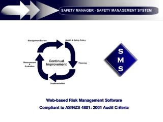 Web-based Risk Management Software  Compliant to AS/NZS 4801: 2001 Audit Criteria